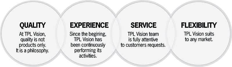 TPL Vision Philosophy